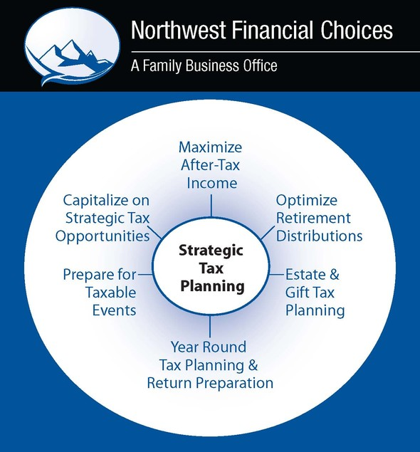Strategic Tax Planning